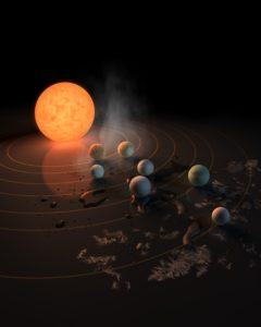Three of the TRAPPIST-1 planets are most likely to have water on them, and the ones further away could be icy planets. (Image courtesy: NASA)